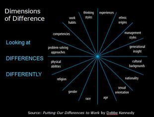 Dkennedy-DIMENSIONS-DIFFERENCES-sm