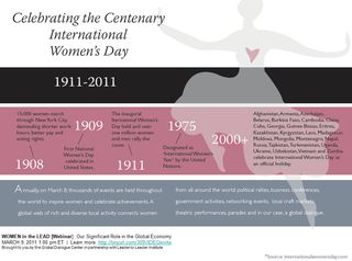 IWD-History-MARCH9-GlobalDialogueCenter